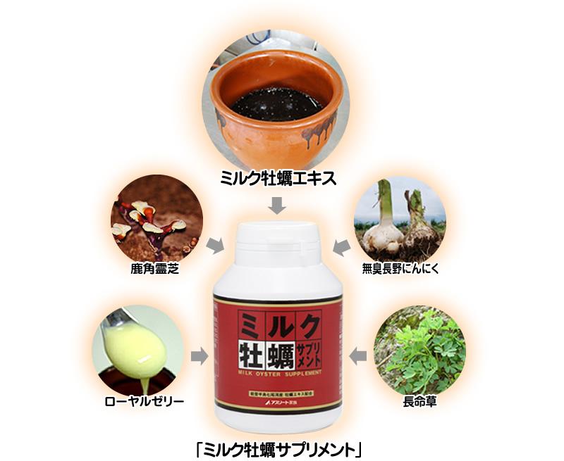 ミルク牡蠣サプリメント